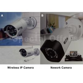 NVR Panoramic Cameras